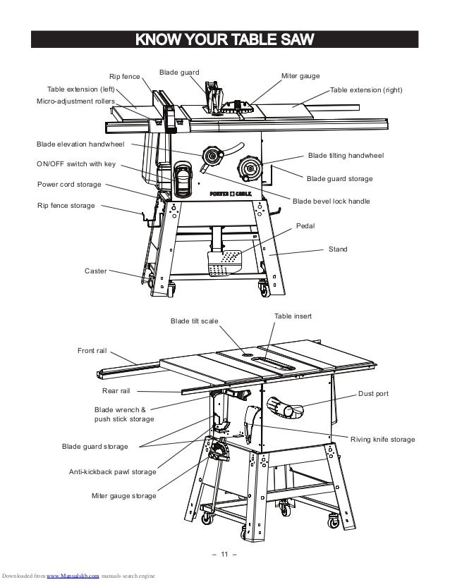 Manual sierra banco porter cable