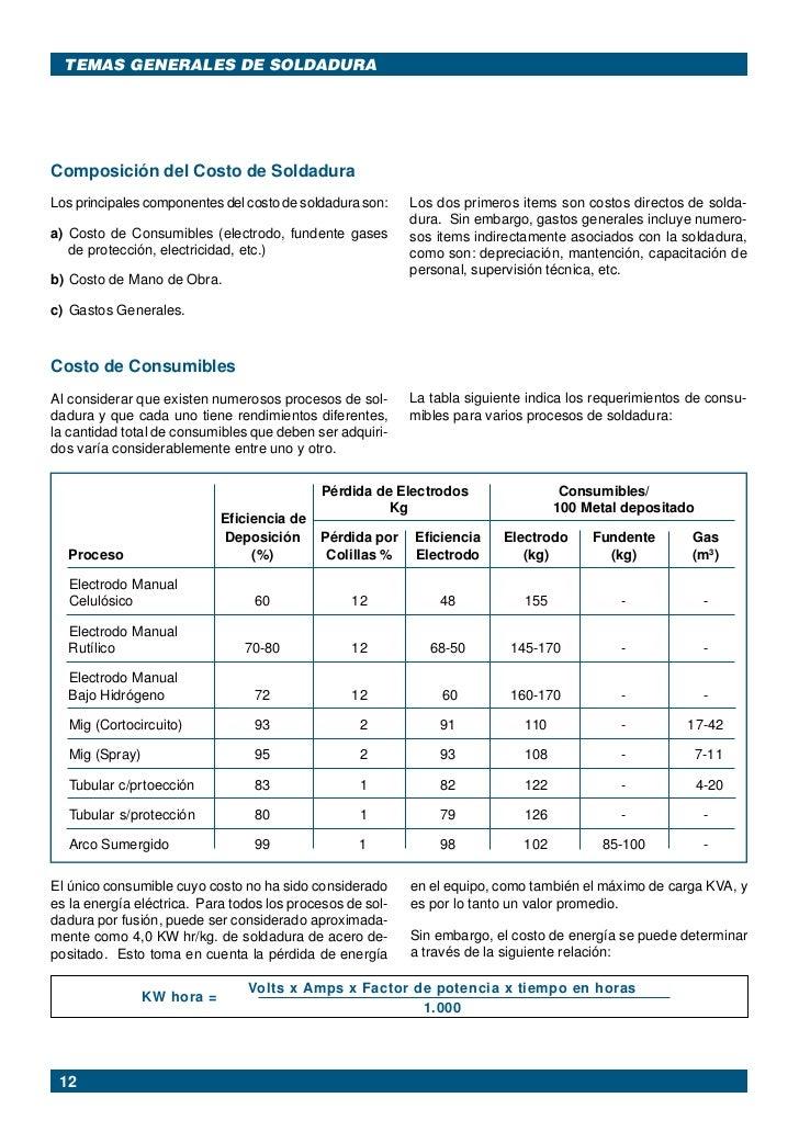 Manual soldadura catalogo de electrodos jose aller