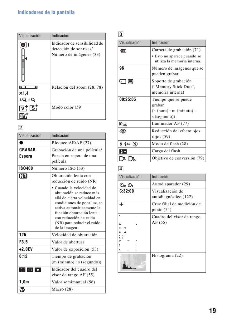 Manual sony w110