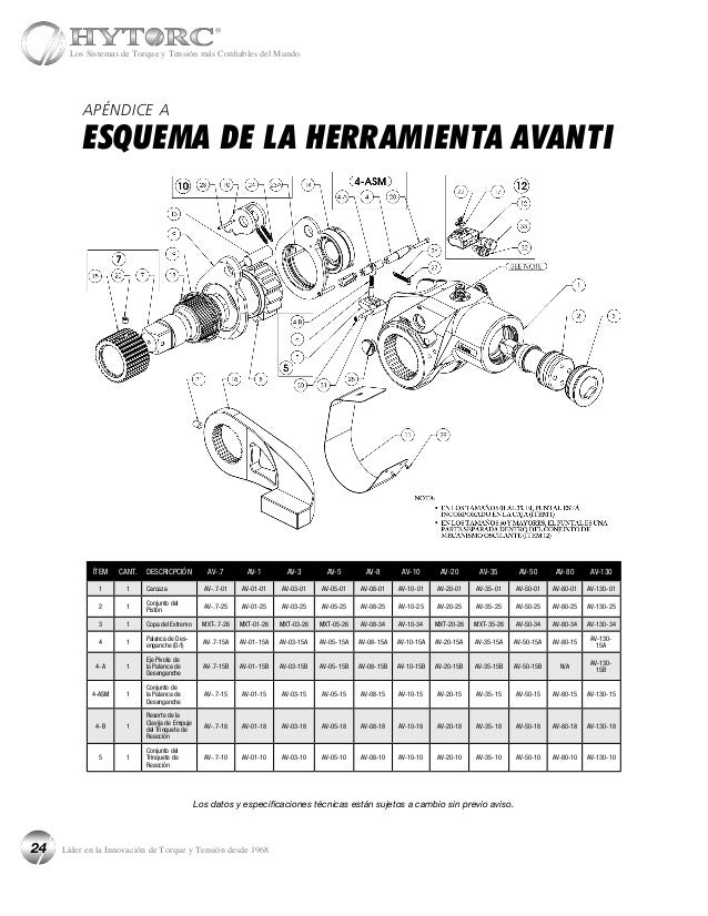 Manual spanish hytorc