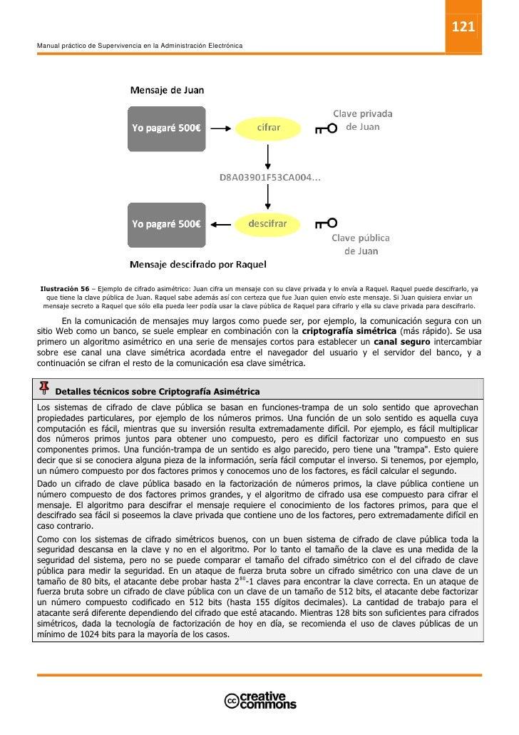 Manual supervivencia e_admin