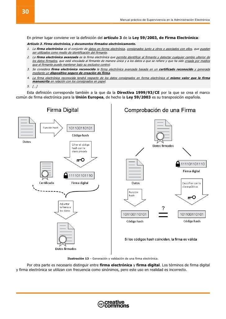 32                                                                  Manual práctico de Supervivencia en la Administración ...