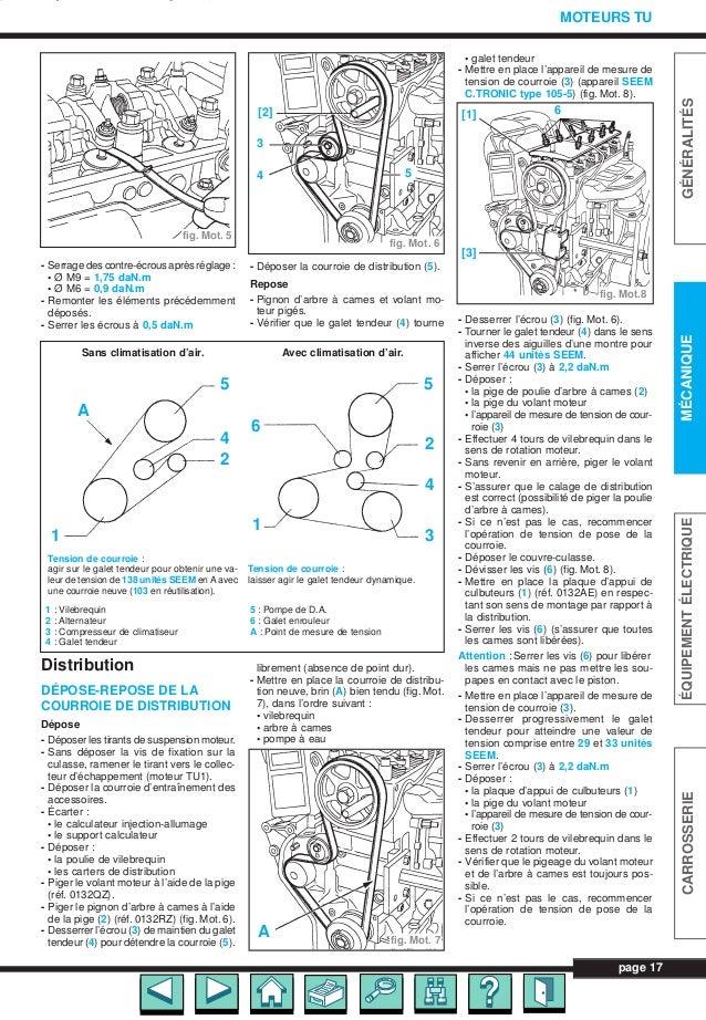 Manual Peugeot Partner 1 9 Diesel Pdf