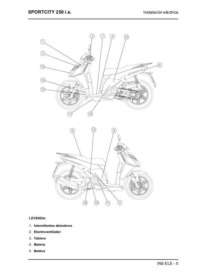 Manual taller aprilia sportcity 250ie