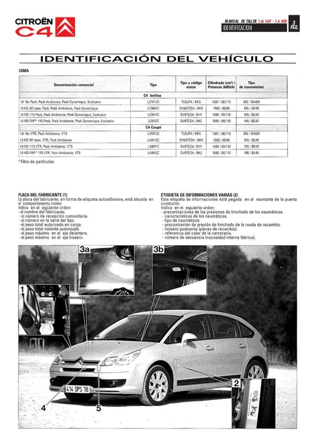 manual taller citroen c4 rh slideshare net manual usuario citroen c4 grand picasso 2008 Citroen C4 Grand Picasso Review