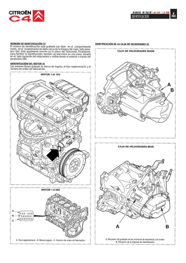 Citroen C3 2004 Manual Pdf Download