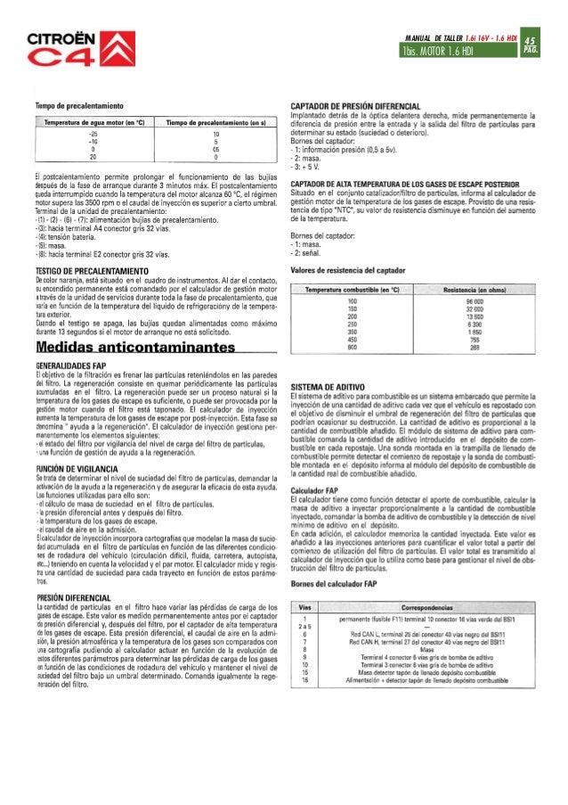 Manual Taller Citroen C4