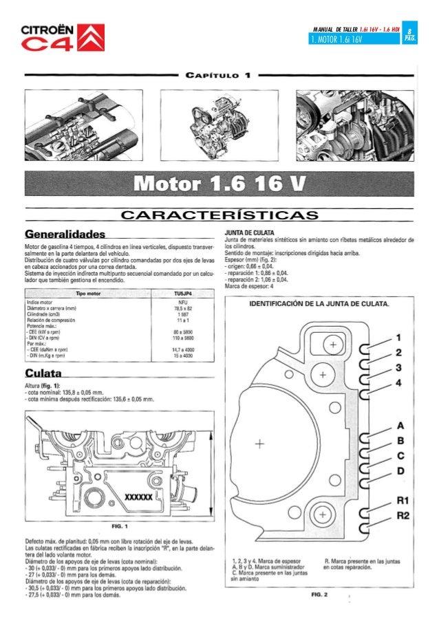 manual taller citroen c4 rh slideshare net manual citroen c4 picasso 2008 francais manual citroen c4 picasso 2008