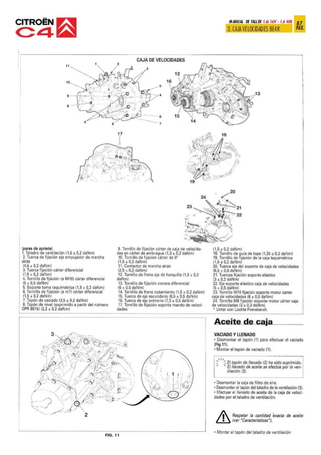 MANUAL    DE       TALLER       CITROEN    C2 HDI  Auto Electrical Wiring    Diagram
