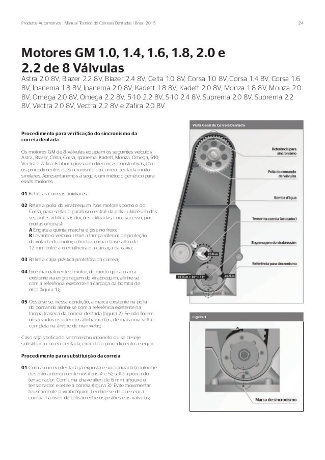 Manual técnico correias automotivas goodyear e contitech 2