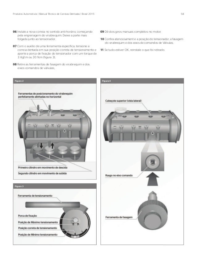 Manual técnico correias automotivas web