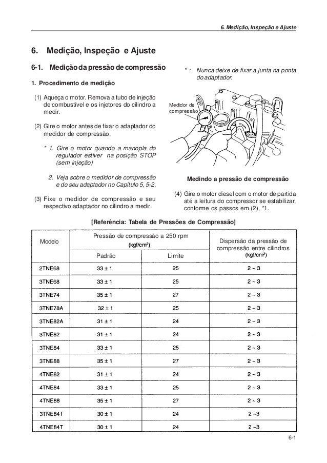 Manual técnico motores yanmar série tne