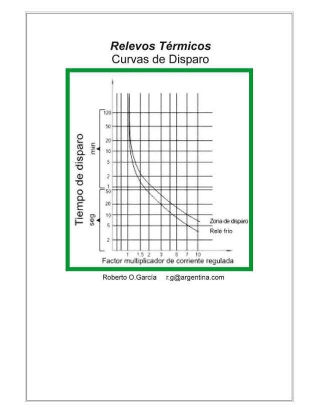 Manual técnico para el tablerista modificado