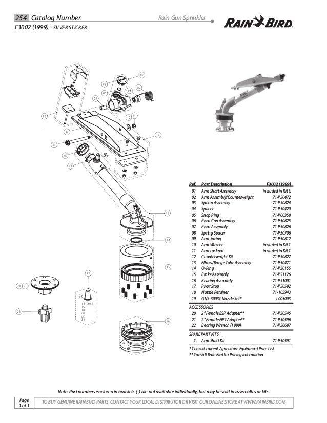 Manual tecnico 2015 rain bird