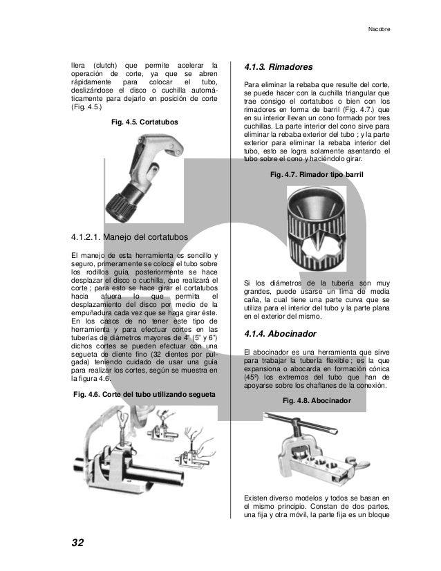 Manual tecnico cobre