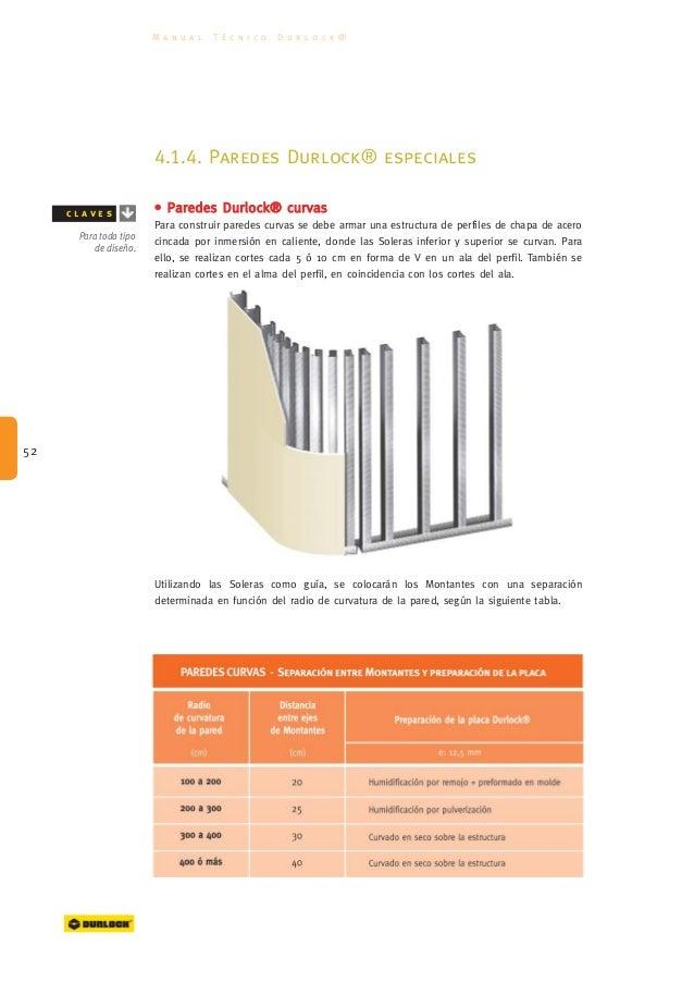Manual tecnico de paneles de yeso durlock - Cerramientos de aluminio precio por metro cuadrado ...