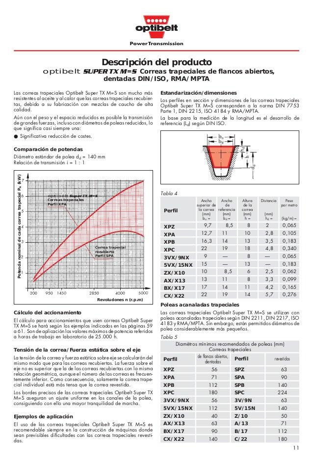Z según DIN 2215 de 290 mm a 1346 mm li Correas correas trapezoidales perfil 10