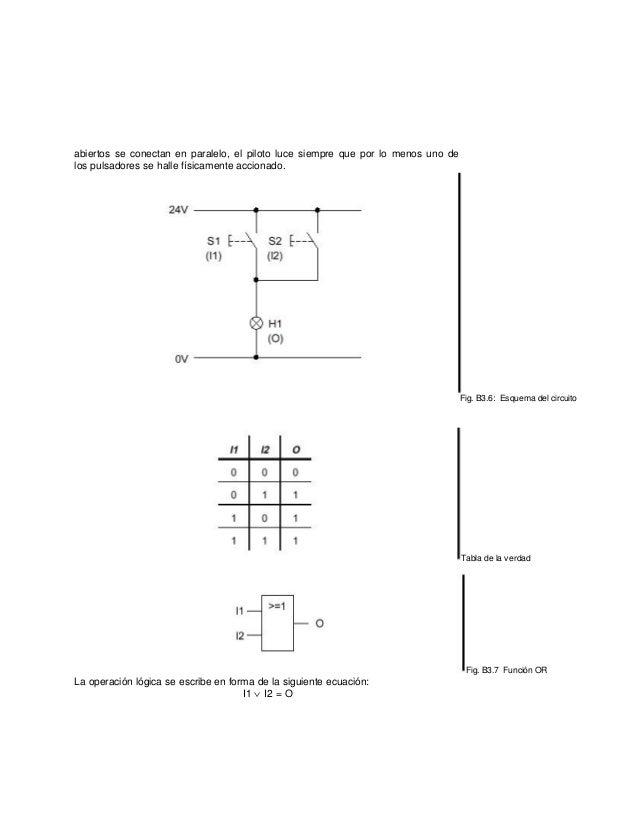 Manual teorico plc festo didactic