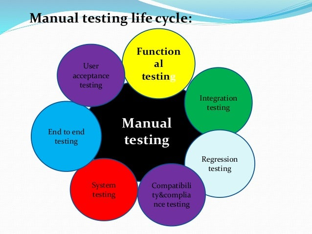 manual testing course in bangalore rh slideshare net manual testing process pdf manual testing process in real time