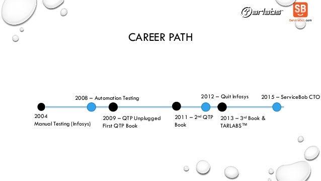 qtp unplugged by tarun lalwani pdf