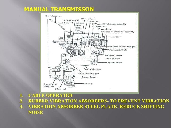 F5m22 manual Transmission