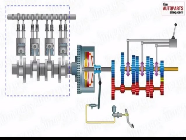 manual transmission system in automobile open source user manual u2022 rh dramatic varieties com Car Transmission manual transmission system in automobile pdf