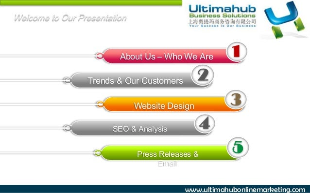 www.ultimahubonlinemarketing.com SEO & Analysis 4 Trends & Our Customers 2 Website Design 3 About Us – Who We Are 1 Press ...