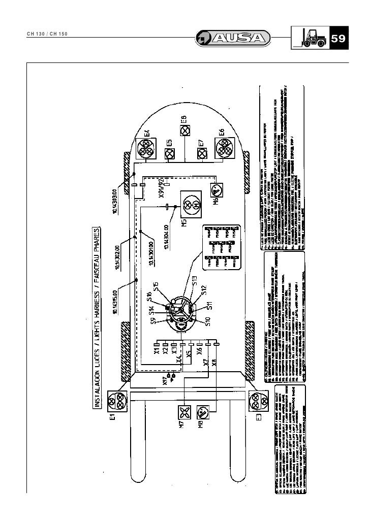Manual usuario ausa ch 130 150