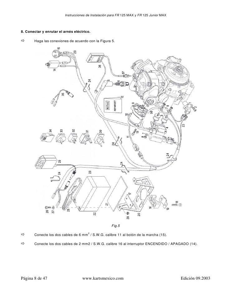 Manual usuario rotax