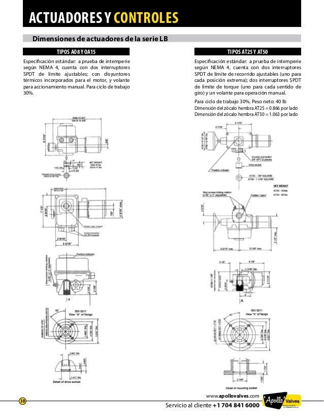 Manual valvulas on off.pdf 2.