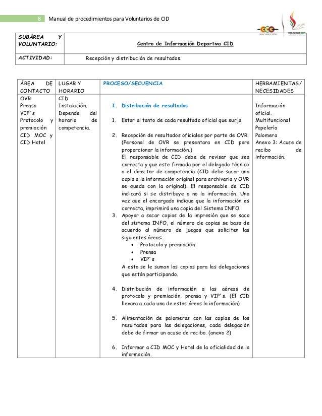 Manual voluntarios cid instalaci n rocio corona for Manual de procedimientos de alimentos y bebidas de un hotel