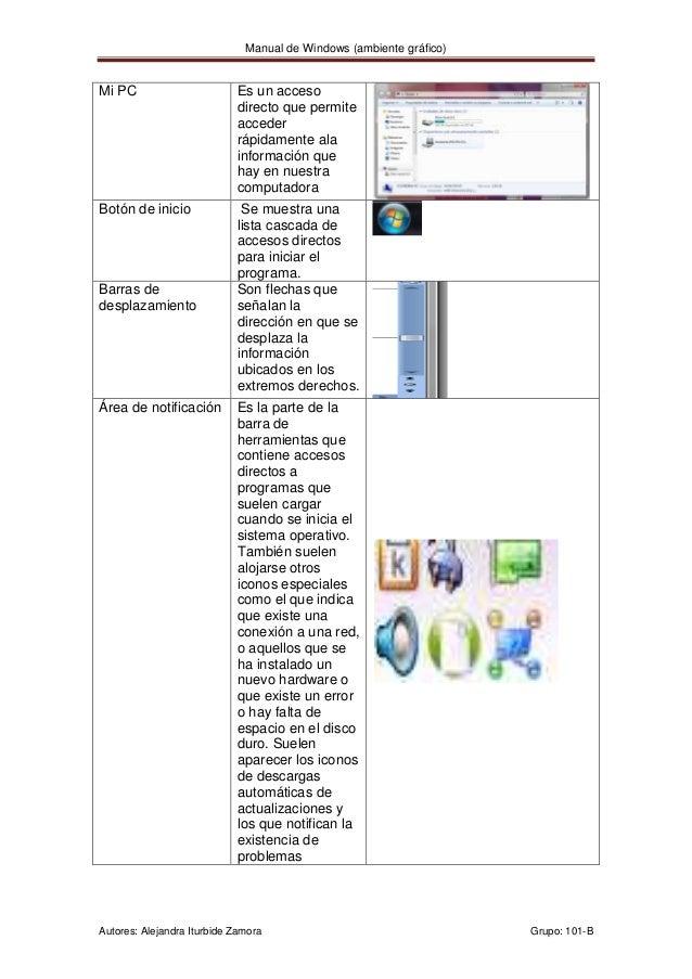 Manual de Windows (ambiente gráfico)Mi PC                       Es un acceso                            directo que permit...