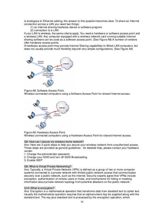 CNet CWR854(E) Driver for Mac Download