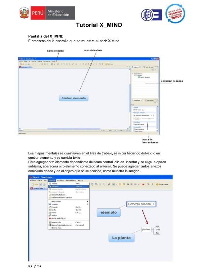 Tutorial X_MINDPantalla del X_MINDElementos de la pantalla que se muestra al abrir X-MindLos mapas mentales se construyen ...
