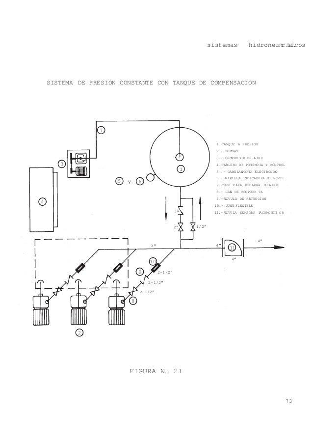 Manual y procedimiento de seleccion de sistemas