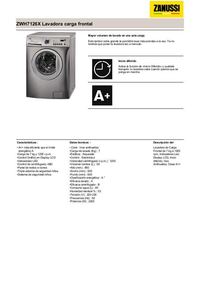 Manuais por Edesa Máquinas de lavar roupa