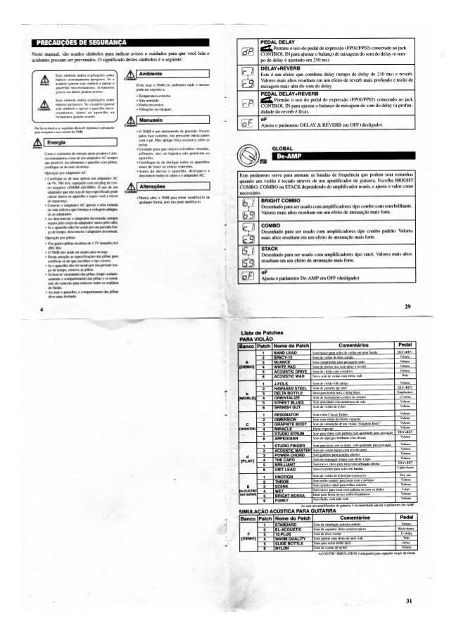 Manual zoom 504 ii acustic em Português