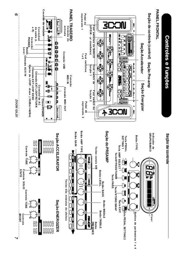 Manual zoom g9_2tt em Português Completo