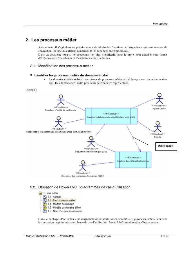 Diagramme De Classe Uml Avec Poweramc Download