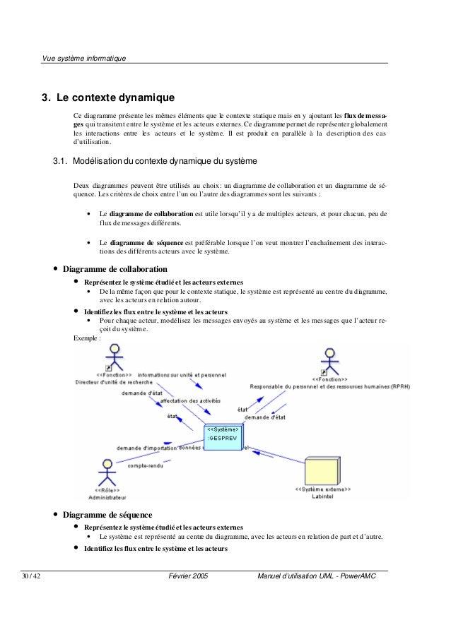 Exemple de manuel de notation et d'administration de kbit 2
