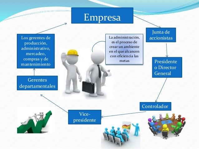 Estructura Basica De Una Empresa Por Manuel Rivas