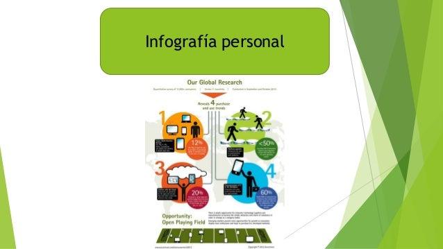 Infografía personal