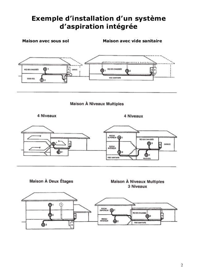 Manuel installation aspiration centralis e for Aspiration integree maison