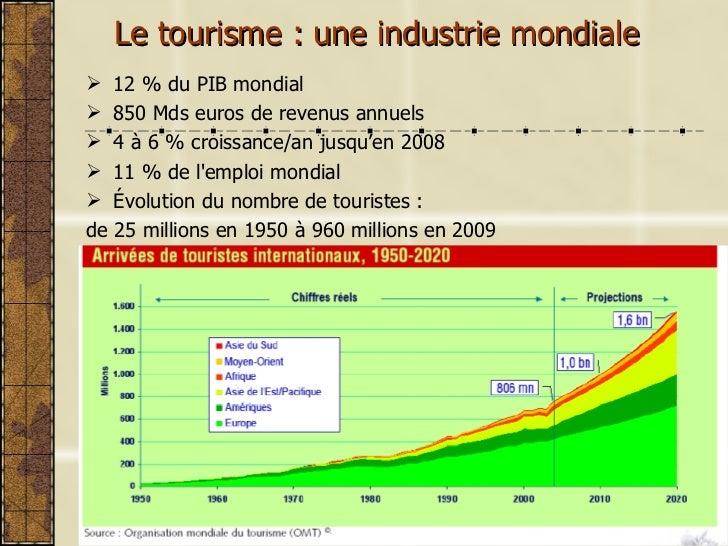 Impacts et Défis du Tourisme Solidaire/Miroglio Slide 2