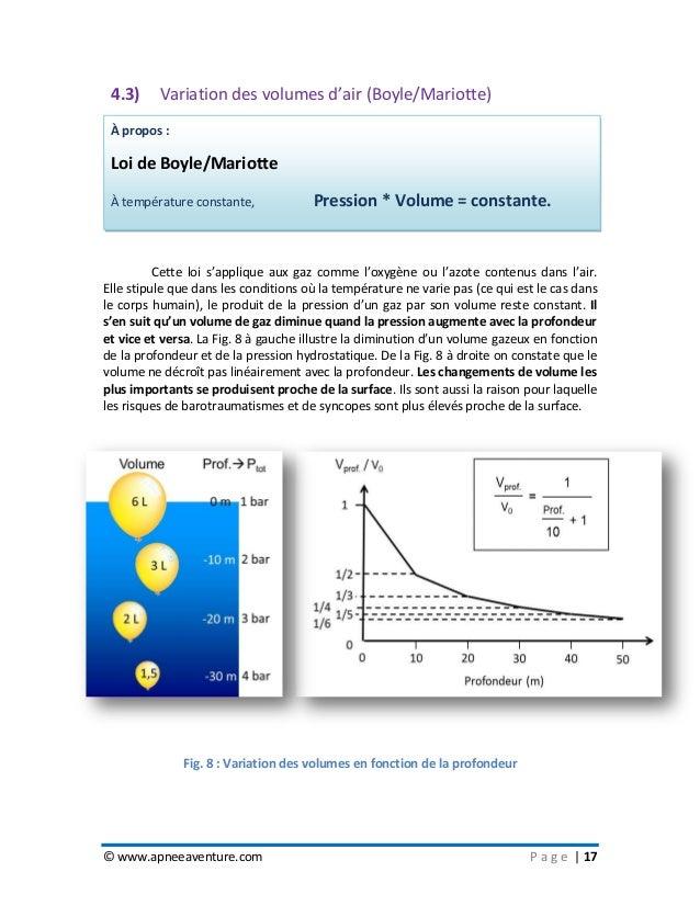 © www.apneeaventure.com P a g e   17 4.3) Variation des volumes d'air (Boyle/Mariotte) Cette loi s'applique aux gaz comme ...