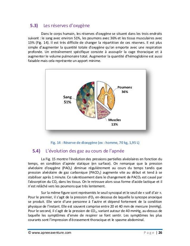 © www.apneeaventure.com P a g e   26 5.3) Les réserves d'oxygène Dans le corps humain, les réserves d'oxygène se situent d...