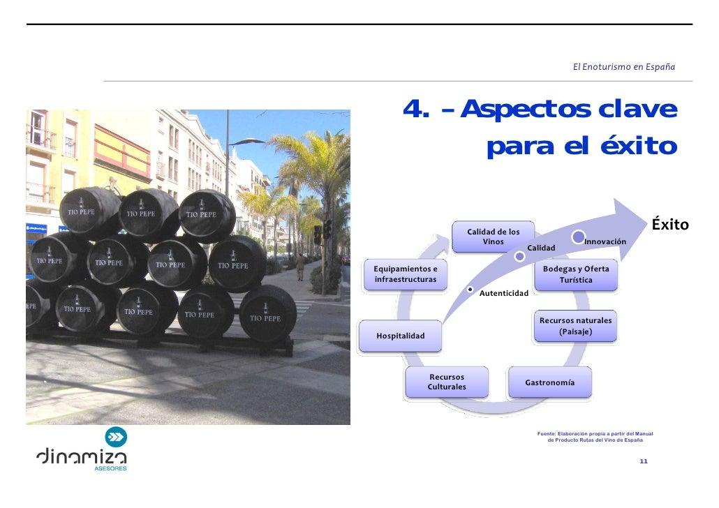 ElEnoturismoenEspaña          4. – Aspectos clave             para el éxito                              Calidaddelos...