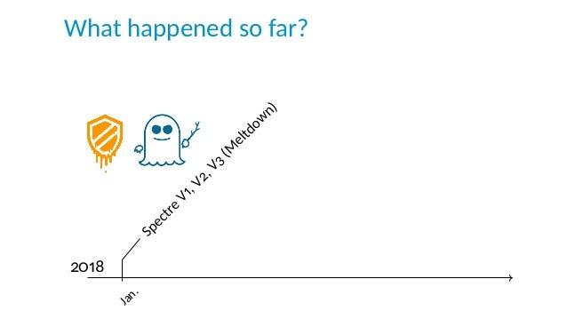CPU vulnerabilities - where are we now? Slide 3