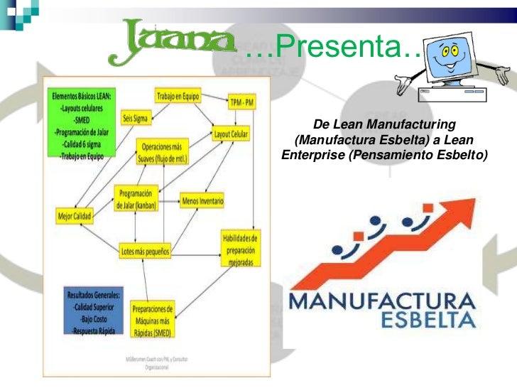 …Presenta…      De Lean Manufacturing   (Manufactura Esbelta) a Lean Enterprise (Pensamiento Esbelto)