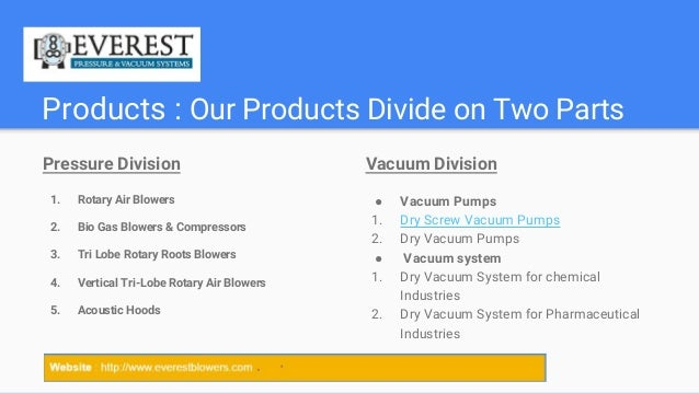 Blowers Manufacturer & Supplier Slide 3